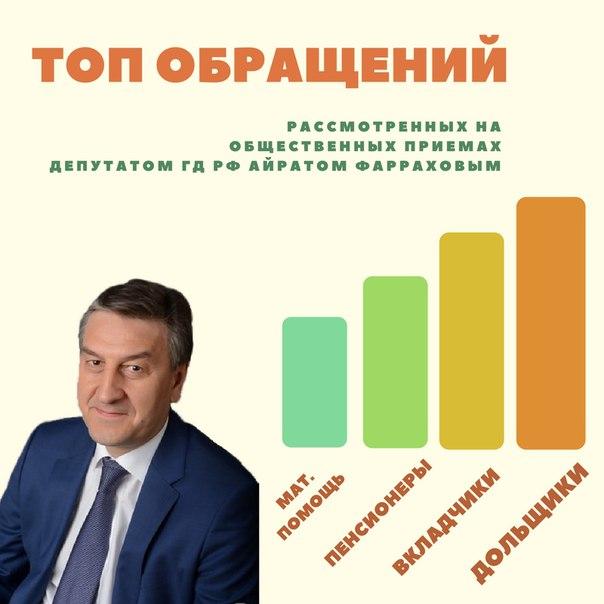 #ервтвоемрегионе