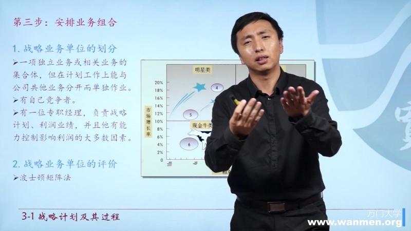 【万门大学】市场营销学3 1 战略计划与市场导向 » Freewka.com - Смотреть онлайн в хорощем качестве