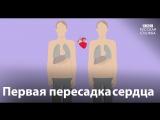 Первой операции по пересадке сердца - 50 лет