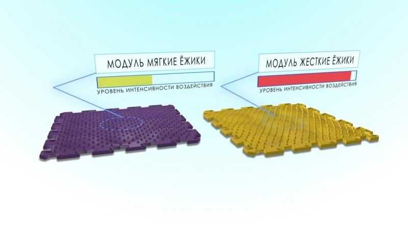 Характеристики поверхностей массажных ковриков ОРТО ПАЗЛ