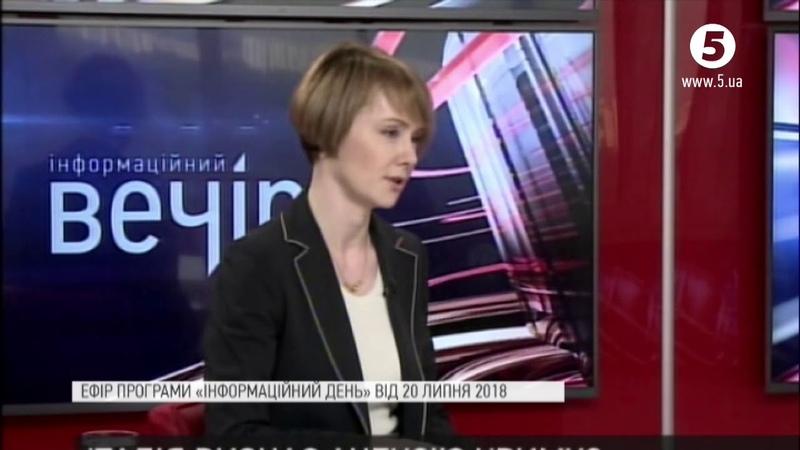 Зеркаль Голова МВС Італії Сальвіні їздив до Криму і до Путіна - яка буде реакція
