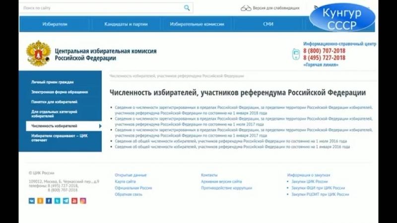 Оператор ЦИК РФ предложил прислать документы об иностранной фирме РФ [07.03.2018