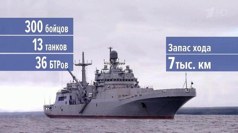 Новый большой десантный корабль спущен наводу вКалининграде Новости Первый канал