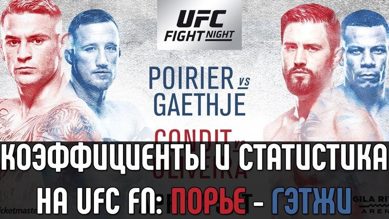 Коэффициенты и Статистика на UFC FN: Порье - Гэтжи | Карлос Кондит, Исраэль Адесанья, Муслим Салихов