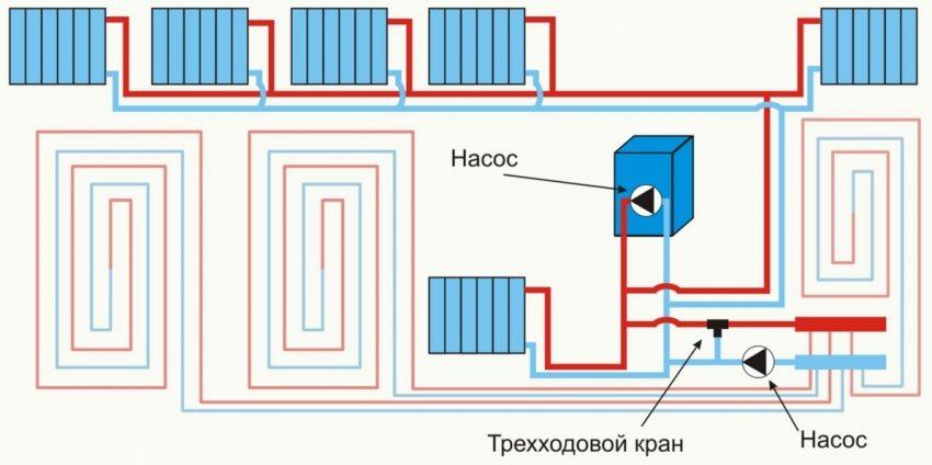 Подключение центробежных насосов в систему отопления
