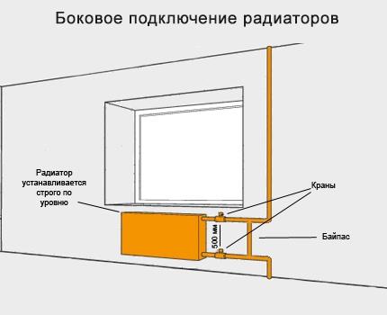 Боковое подключение радиаторов в системе отопления