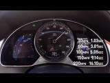 Разгон Bugatti Chiron