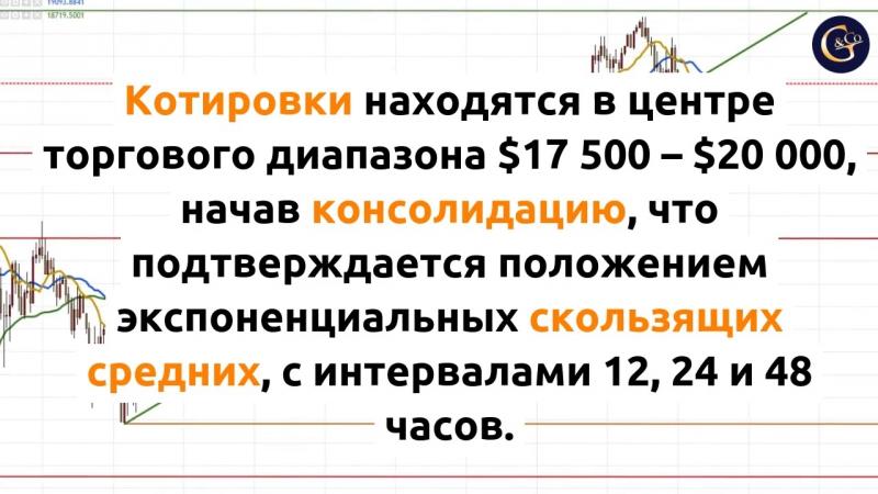 Анализ BTC/USD 18.12.2017