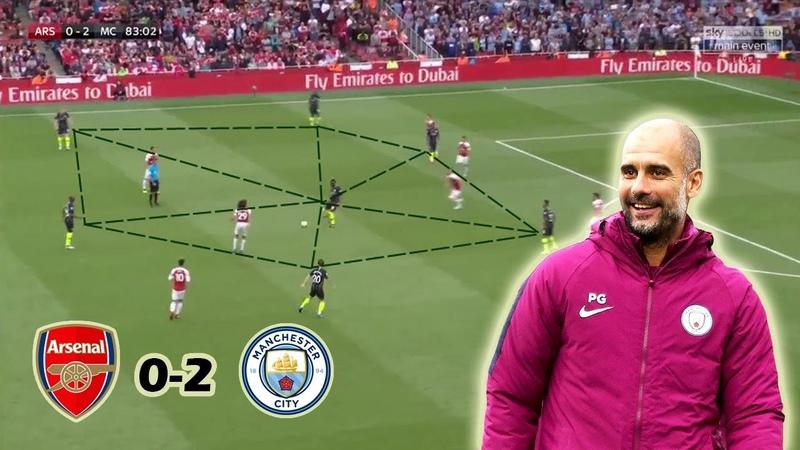 Pep's Man City Too Strong for Arsenal | Arsenal vs Man City 0-2 | Tactical Analysis