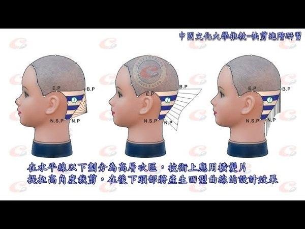 黃思恒編製數位美髮影片-不對稱香菇頭-快剪進階研習2017-09-04
