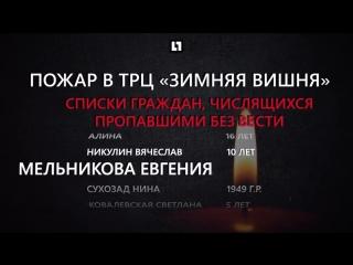Сегодня, 28.03.2018, по всей РФ проходит день траура по погибшим в ТРЦ ЗимняяВишня в Кемерове. Ранее дни траура были по корабл