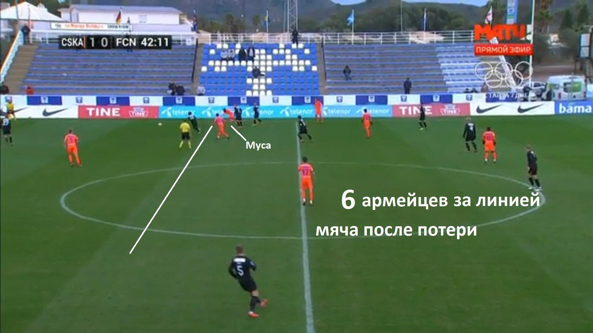 Муса организовал два гола, а Гончаренко опробовал несколько вариантов