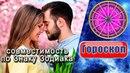 Совместимость Знаков Зодиака мужчин и женщин в любви и браке
