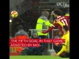 Mo Salah – Player of the Month