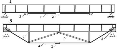 Усиление соединений металлических конструкций