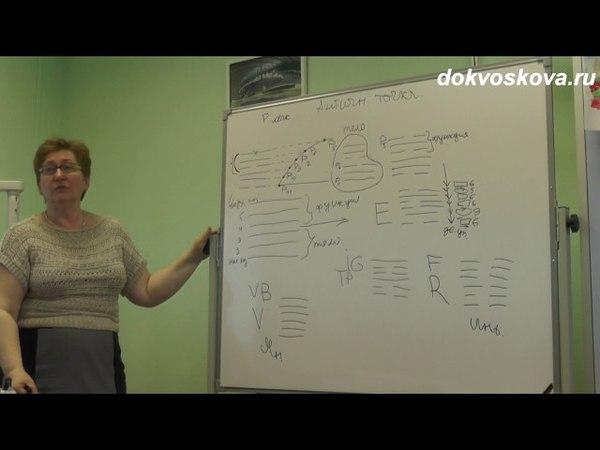 метод прорисовки гексаграмм