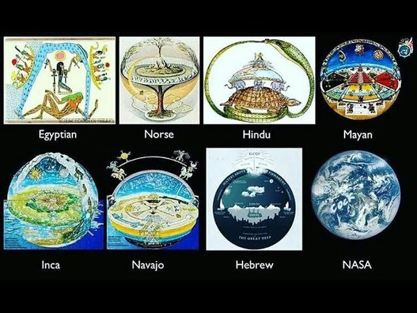 Ancient Flat Earth Beliefs