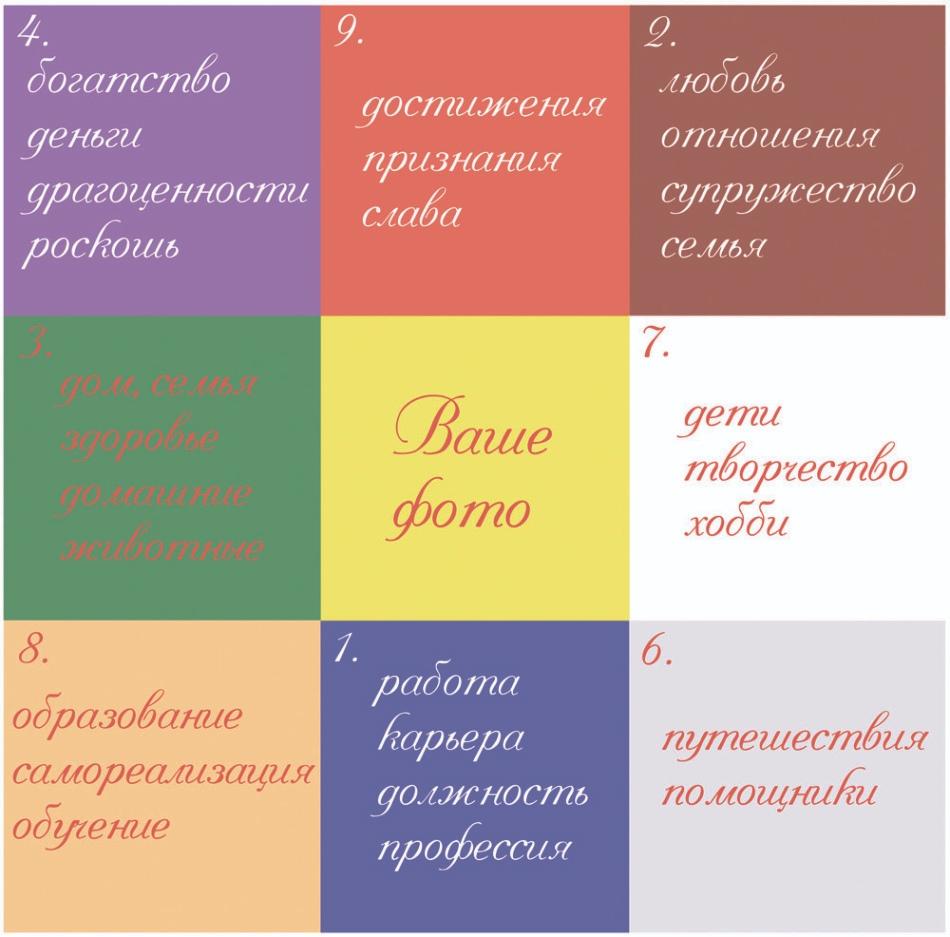 Карта Желаний на Новолуние: как правильно сделать