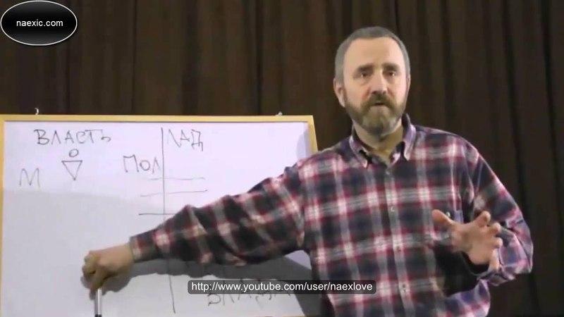 Сергей Данилов - Копное право. Древнейшая форма самоуправления. (Полная встреча)