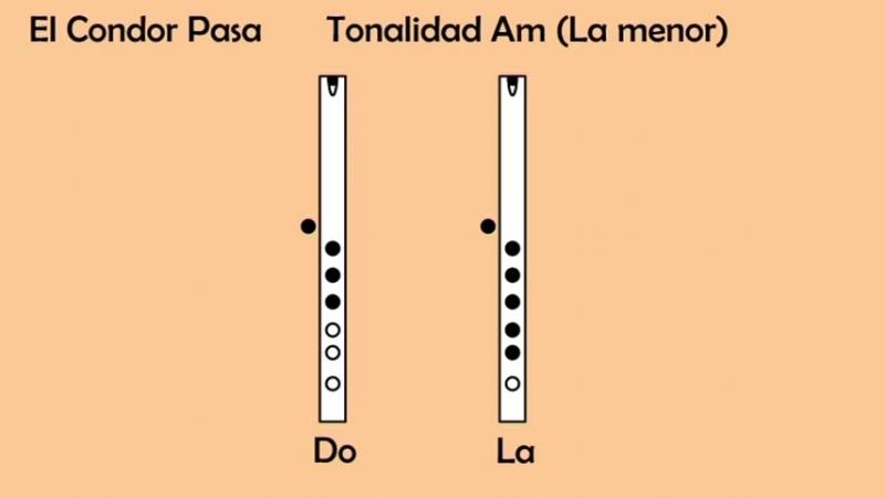 TUTORIAL DE QUENA EL CONDOR PASA ♪♫♬ Diego Profesor de Musica ♪♫♬ - YouTube