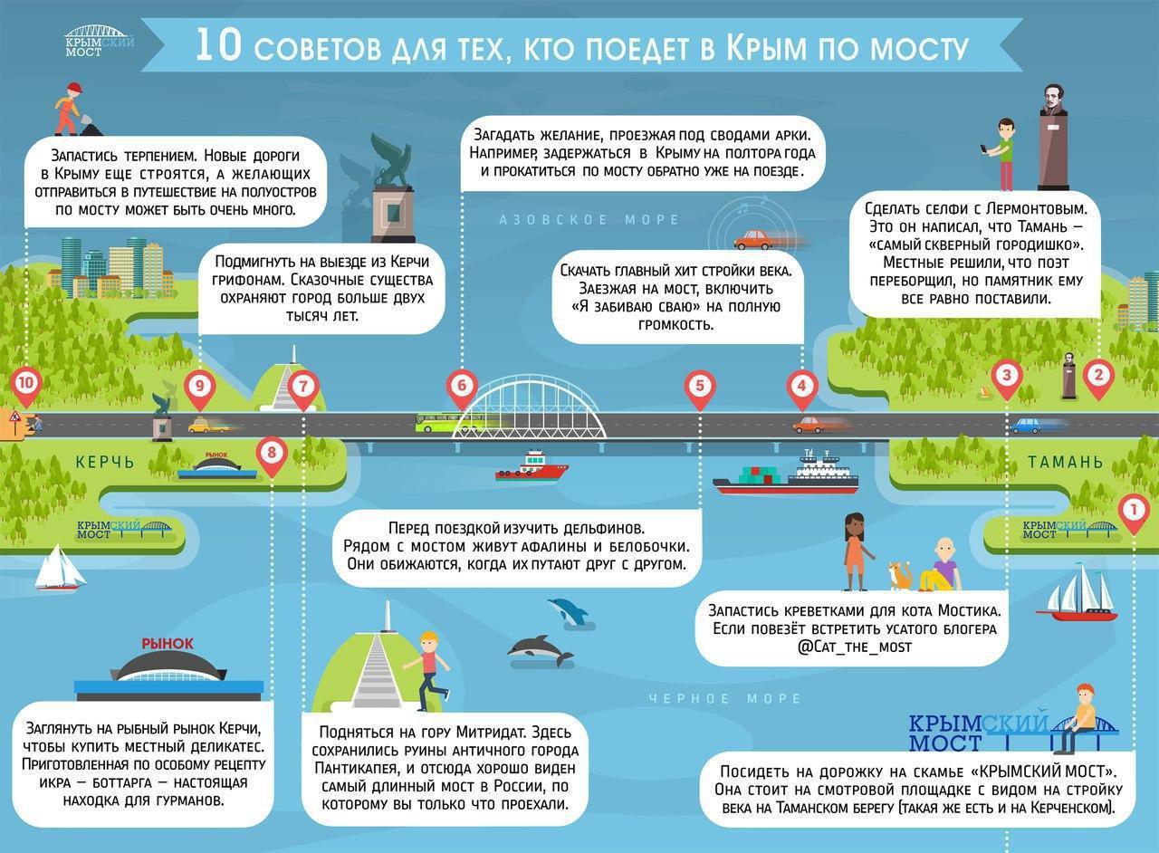 Завтра, 15 мая, Путин примет участие в церемонии открытия Крымского моста, движение по нему запустят 16 мая.