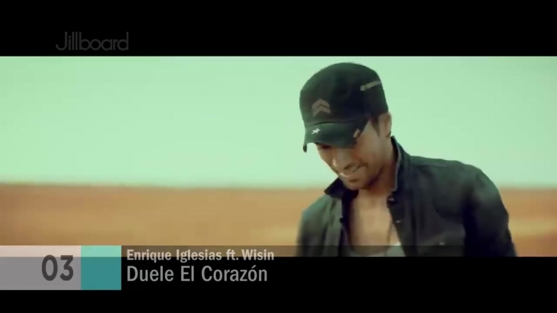 Enrique Iglesias - Music Evolution (1995 - 2018)