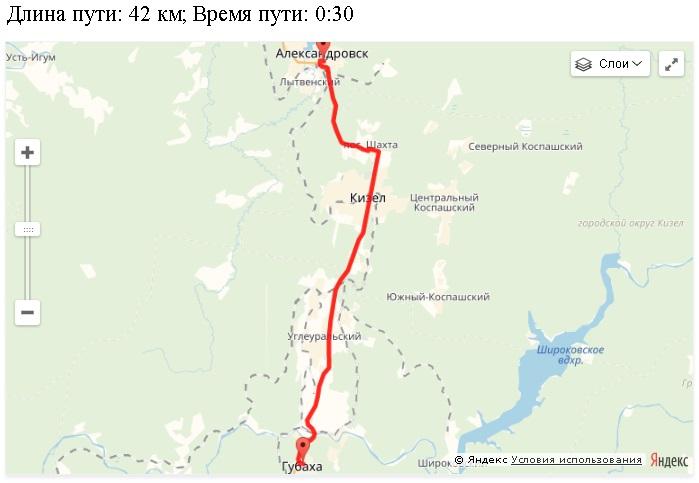 путешествие по прикамью, александровск, 2018 год