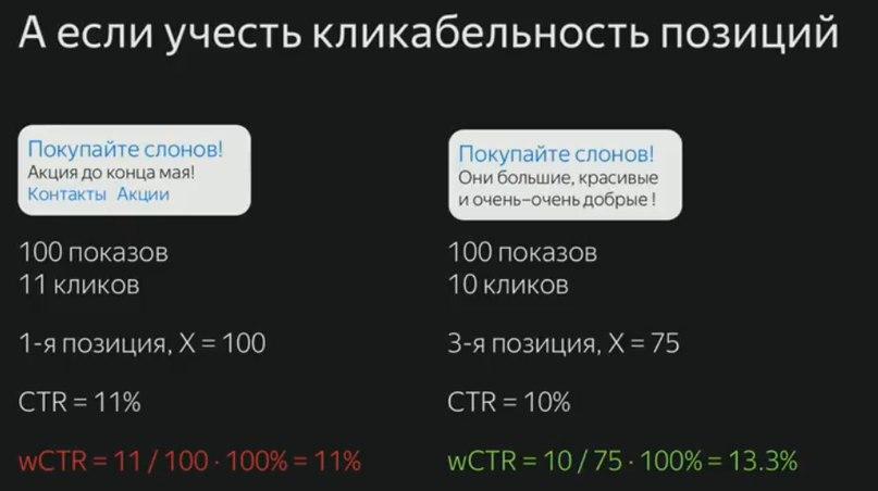 взвешенный wCTR