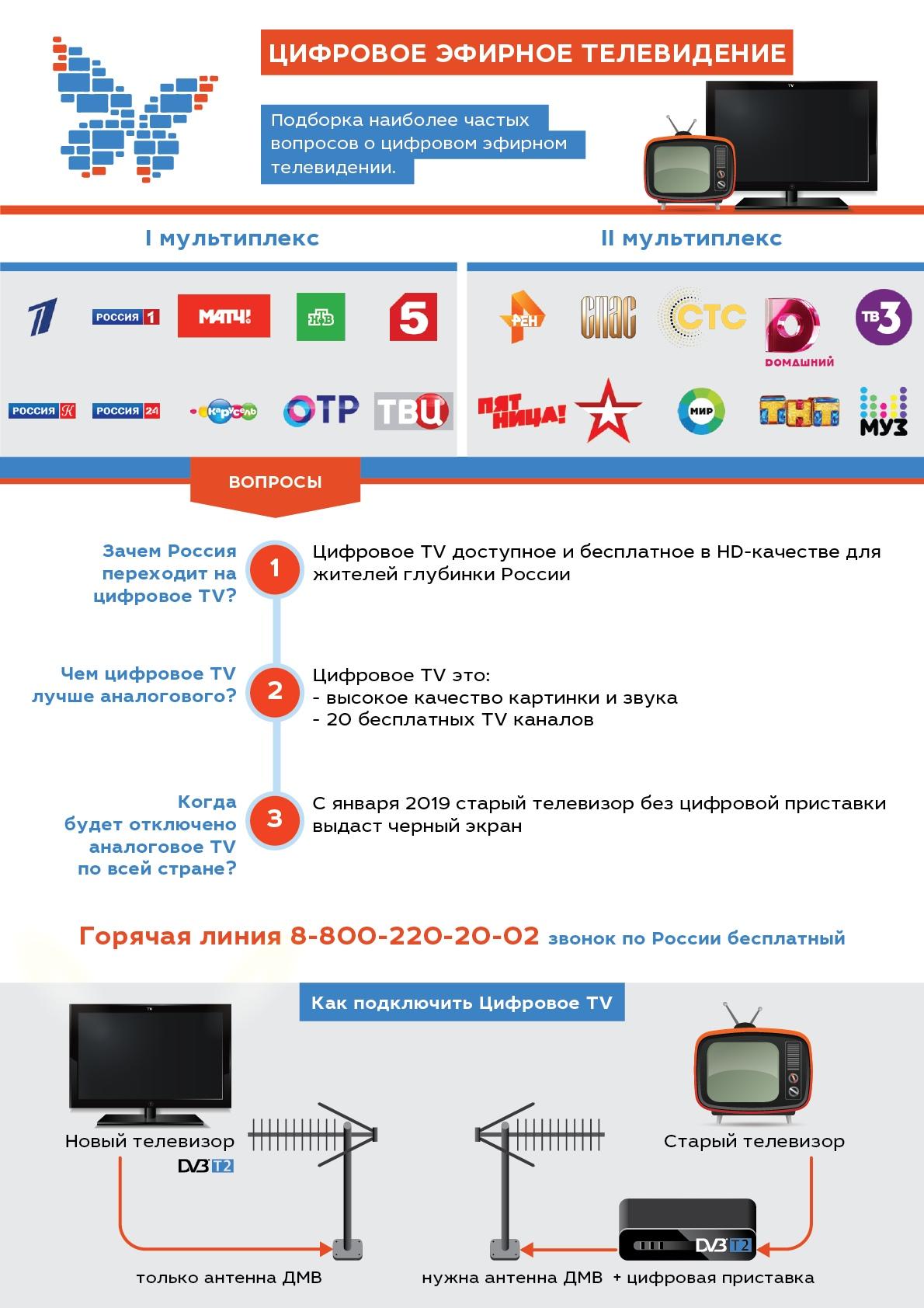 С января 2019 будет отключена аналоговая трансляция по территории Республики Коми.
