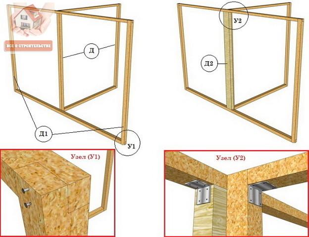 Монтаж каркасно-обшивных перегородок на деревянном каркасе