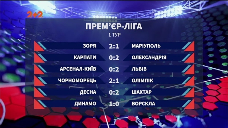Чемпіонат України всі результати 1 туру сезону 20182019