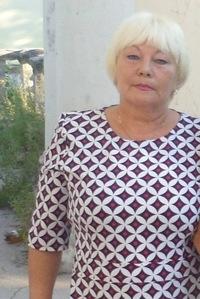 Людмила Губина