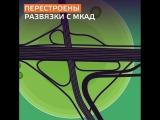 Москва в рейтинге TomTom