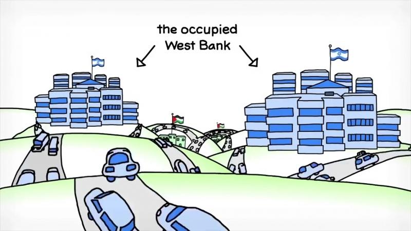 Что же на самом деле произошло Палестина и Израиль