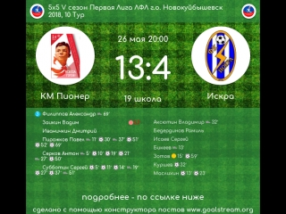 5 сезон Первая Лига 10 тур КМ Пионер - Искра 26.05.2018