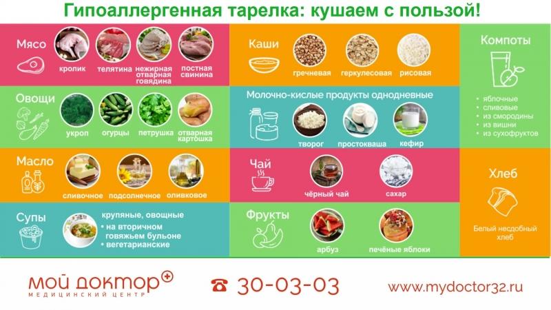 Gippoalergenaya-dieta_1