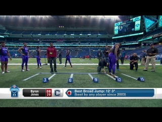 Byron Jones 123 Broad Jump Sets World Record _ 2015 NFL Combine