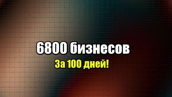 Афиша Ростов-на-Дону Практикум/Как запустить бизнес за 1 день?!