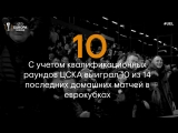 #АрсеналЦСКА. Цифры и факты