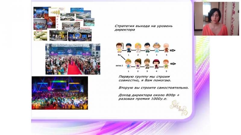 Uspeshny start Demo versia ili AKTIV online video