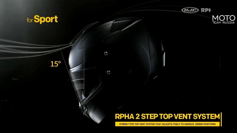 шлем HJC RPHA 70
