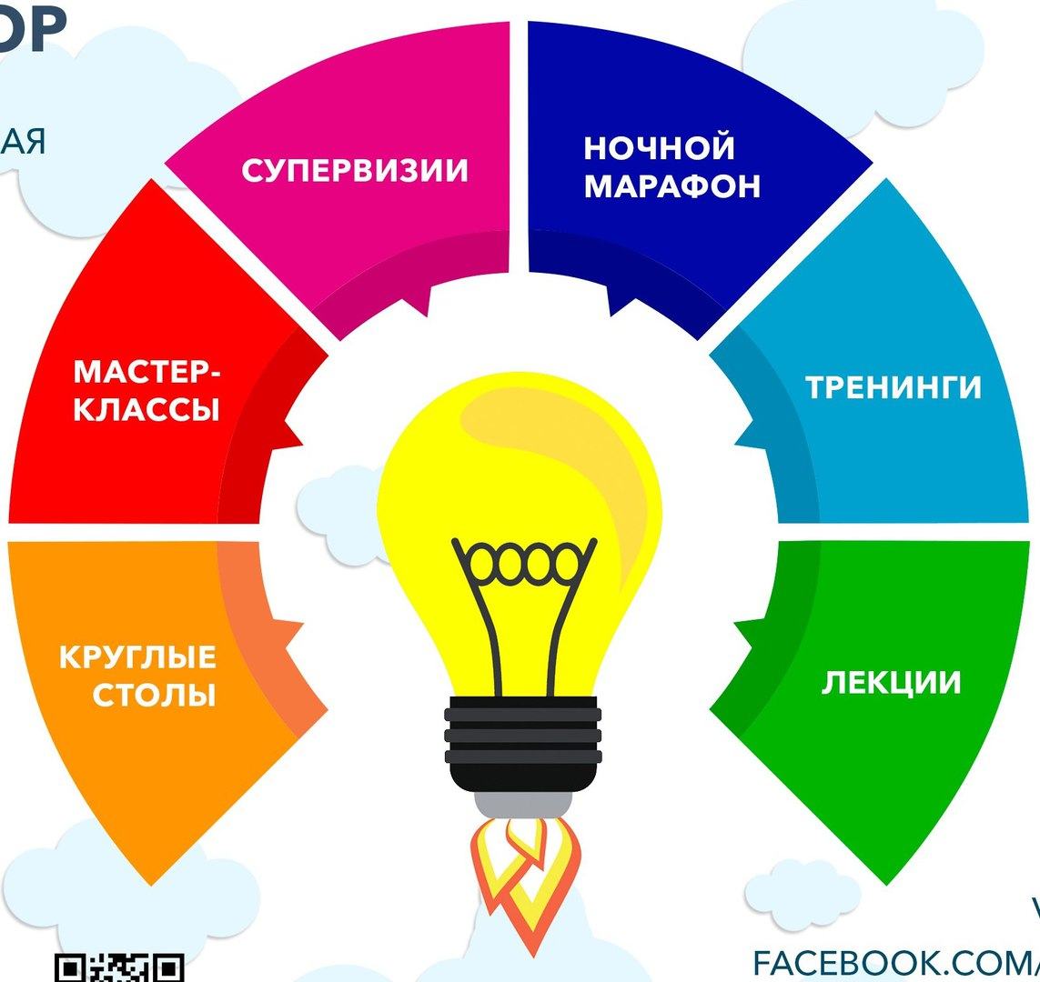 Афиша Екатеринбург ПСИФЕСТ Урал 2019