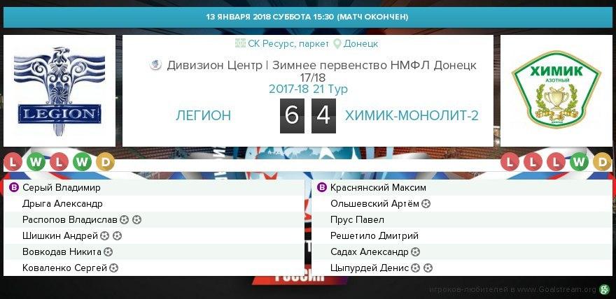 """""""Легион"""" с третьей попытки побеждает """"Химик-Монолит-2"""""""