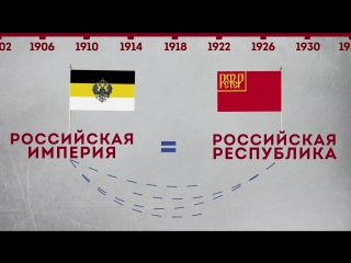 Что мы отмечаем в День России