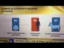 Средняя потребительская корзина ежика, ослика и россиянина