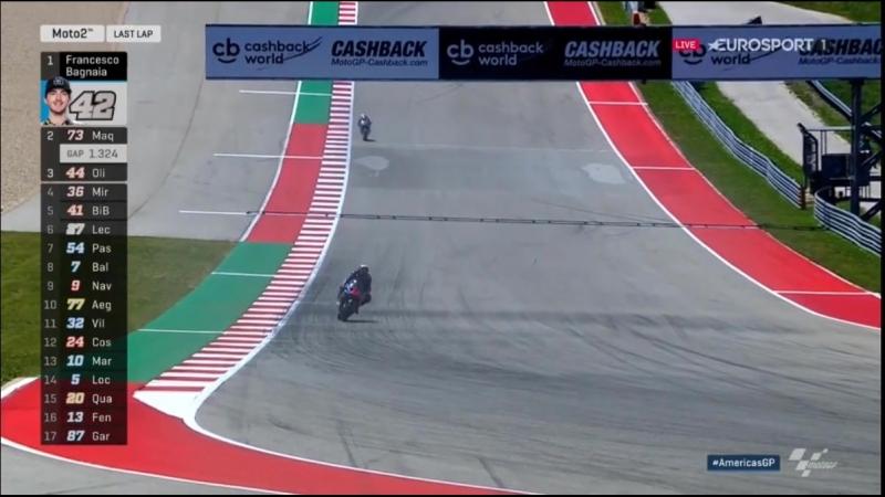 Moto2 austin