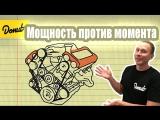 Science Garage / Научный Гараж Мощность vs Момент - как это работает [BMIRussian]