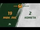 Голы МФК ЛКС в матче против Кометы