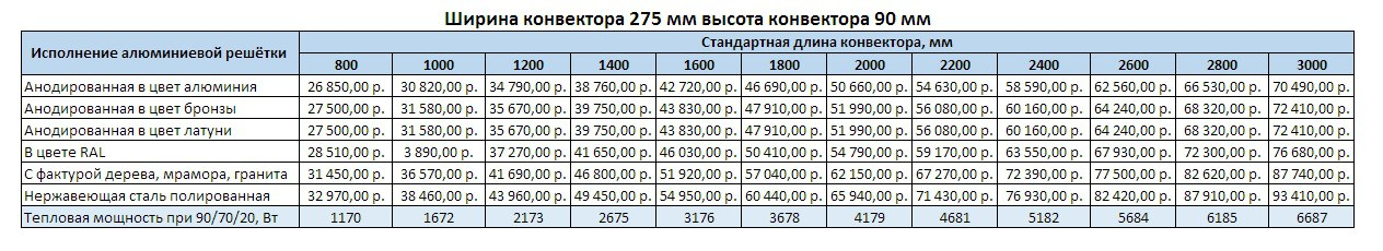 Прайс Varmann Qtherm ECO ширина 275 мм, высота 90 мм
