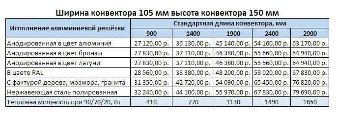 Прайс Varmann Qtherm Slim ширина 105 мм, высота 150 мм